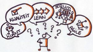 Lean Scrum Agile Workshop